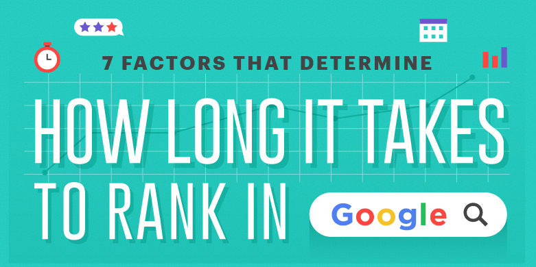 7 Factors That Determine How Long It Takes To Rank In Google copy